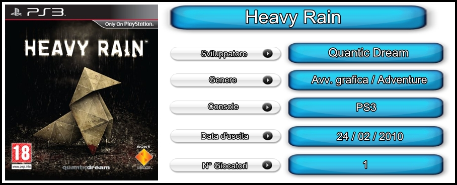 heavy rain recensione