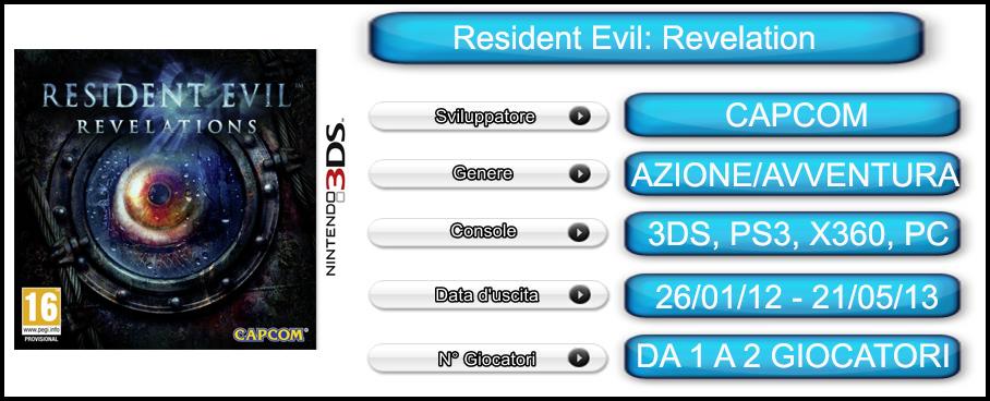 Resident-Evil-Revelations_Nintendo3DS